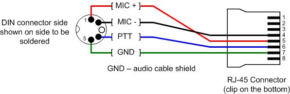 5 Pin Mic Wiring | Wiring Diagram  Pin To Mic Wiring Diagram on