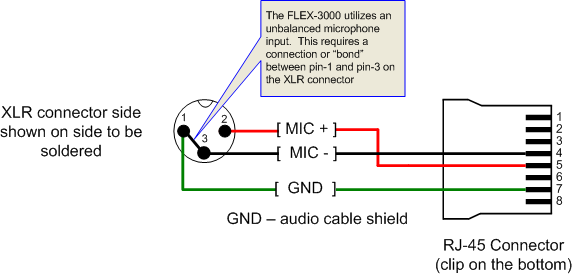 flex 3000 to 3 pin xlr audio interface configuration